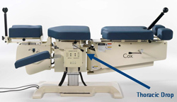 cox table thoracic drop