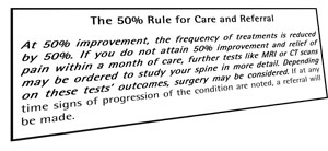 Cox Technic Rule of 50%